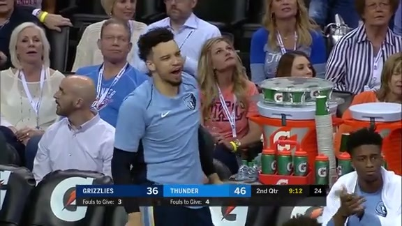 Grizzlies @ Thunder highlights 4.11.18