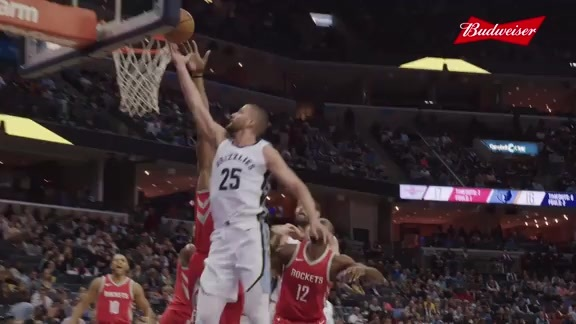 Grizzmo: Chandler Parsons 2017-18 highlights