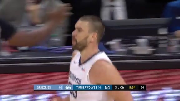 Marc Gasol 26 points @ Timberwolves 11.18.18