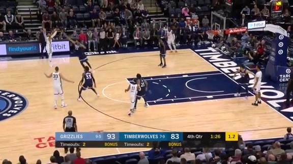Grizzlies @ Timberwolves highlights 11.18.18