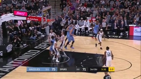 Grizzlies @ Spurs highlights 11.21.18