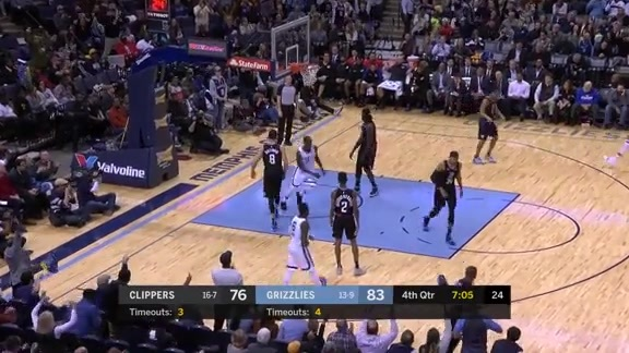 JaMychal Green rocks the rim with a monster slam