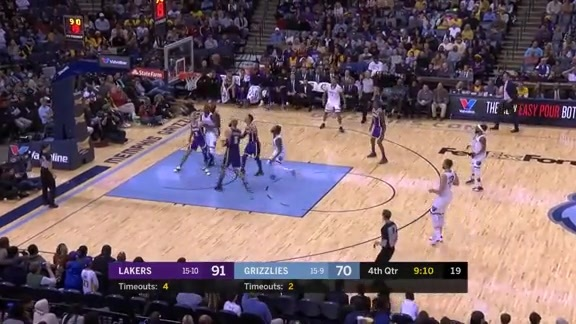 Wayne Selden 17 points vs. Lakers 12.8.18
