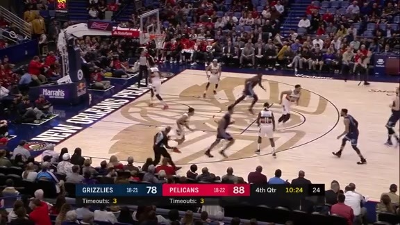Grizzlies @ Pelicans highlights 1.7.19