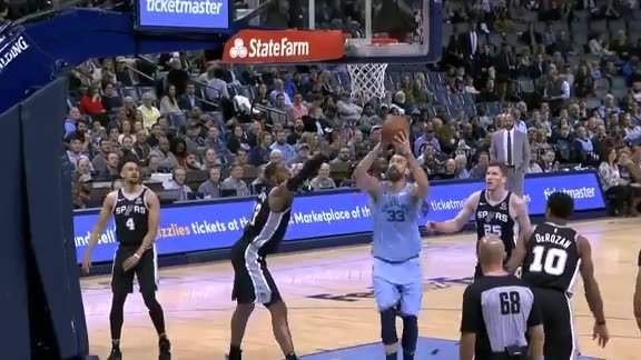 Grizzlies vs. Spurs highlights 1.9.19