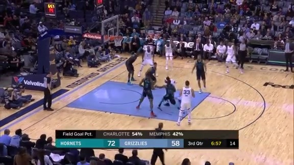 Mike Conley 31 points vs. Hornets 1.23.19