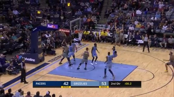 Grizzlies vs. Pacers highlights 1.26.19