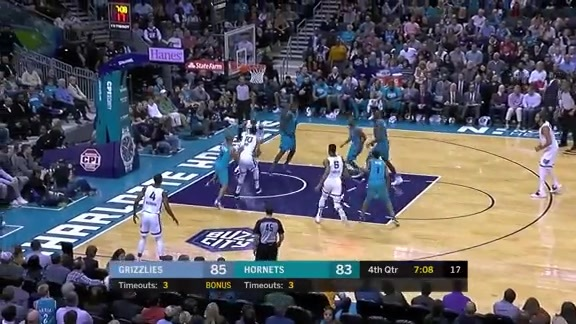 Grizzlies @ Hornets highlights 2.1.19