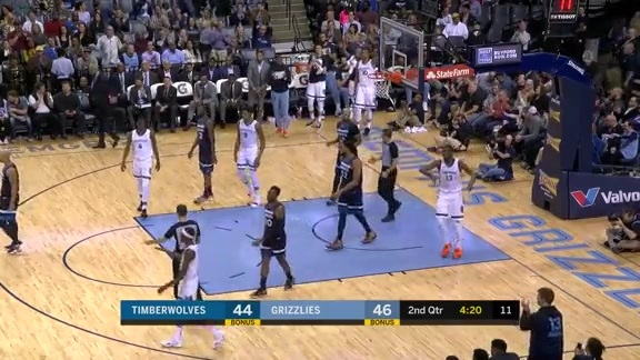 Grizzlies vs. Timberwolves highlights 2.5.19