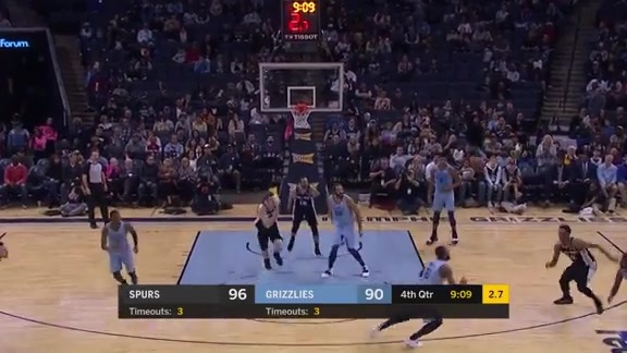 Grizzlies vs. Spurs highlights 2.12.19