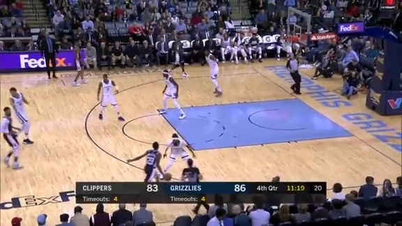 Grizzlies vs. Clippers highlights 2.22.19