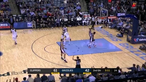 Mike Conley 25 points vs. Clippers 2.22.19