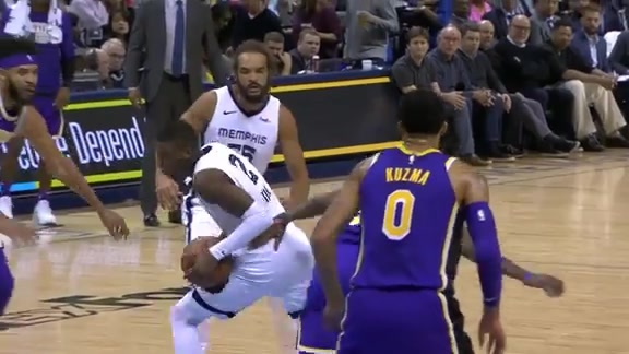 Grizzlies vs. Lakers highlights 2.25.19