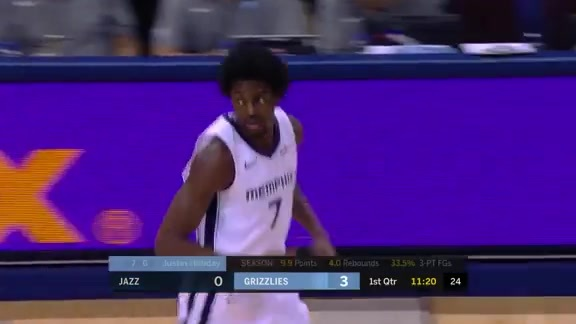 Justin Holiday plays both ends of the court