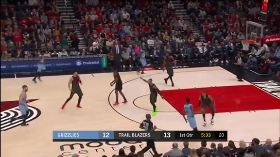 Chandler Parsons 16 points @ Trail Blazers 4.3.19
