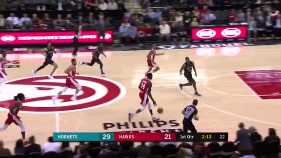 Throw it Down: Top Dunks From 2017-18 Season