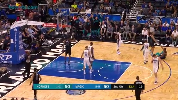 Hornets Highlights | Kemba Walker vs Magic - 2/14/18