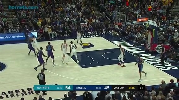 Game Highlights vs. Pacers - 4/10/18