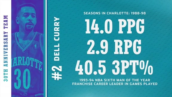 No. 2 Dell Curry - Hornets 30th Anniversary Team