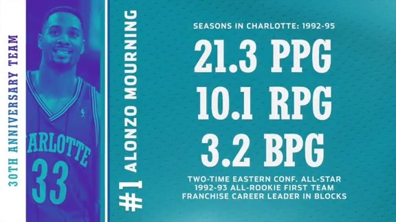 No. 1 Alonzo Mourning - Hornets 30th Anniversary Team