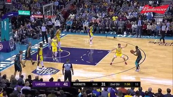 Game Highlights vs Lakers - 12/15/18