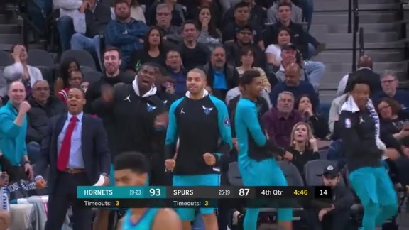 Game Highlights vs Spurs - 1/14/19