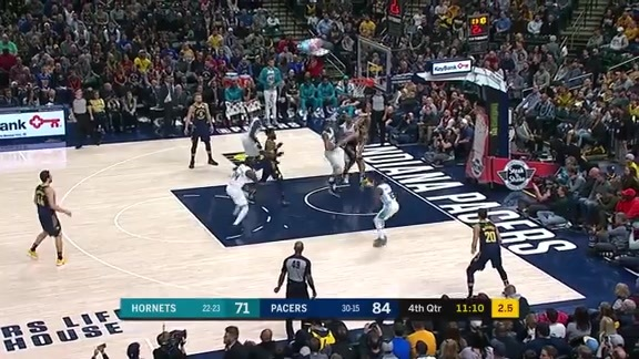 Game Highlights vs Pacers - 1/20/19