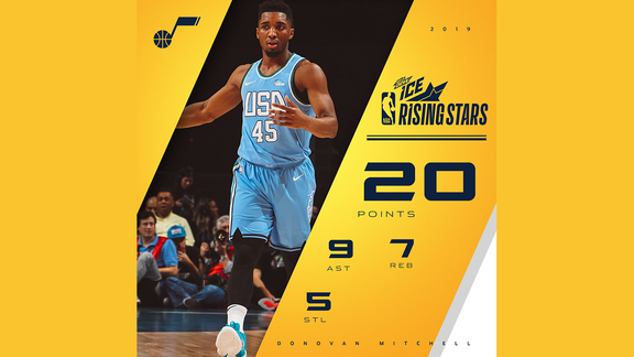 Rising Stars Highlights: Donovan Mitchell—20 points, 9 assists, 5 steals
