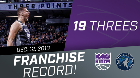 Kings FRANCHISE-RECORD 19 Threes vs Wolves
