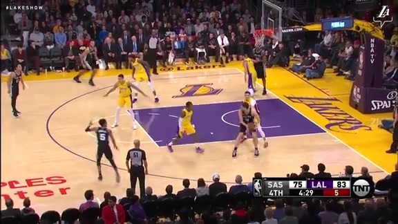 HIGHLIGHTS: Lakers vs. Spurs