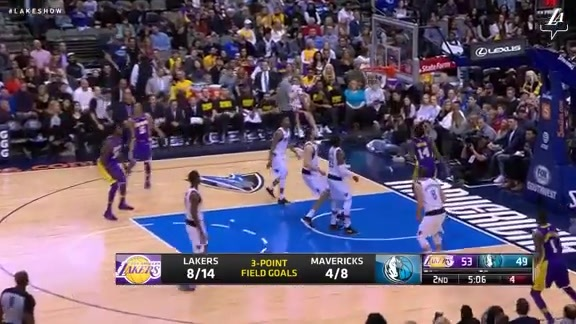 Brandon Ingram Lobs