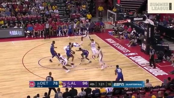 HIGHLIGHTS: Lakers vs. Pistons (7/15/18)