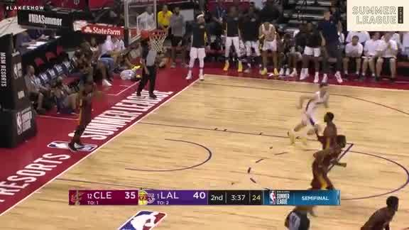 Alley-Oop to Svi