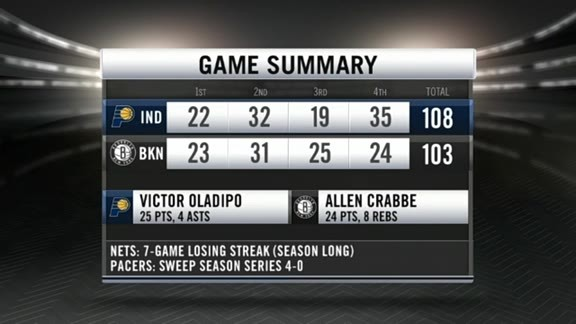Nets Post Game Plus: BKN vs. IND