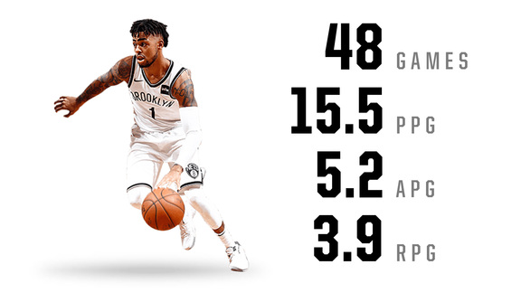 D'Angelo Russell Top Five Plays of 2017-18 Season