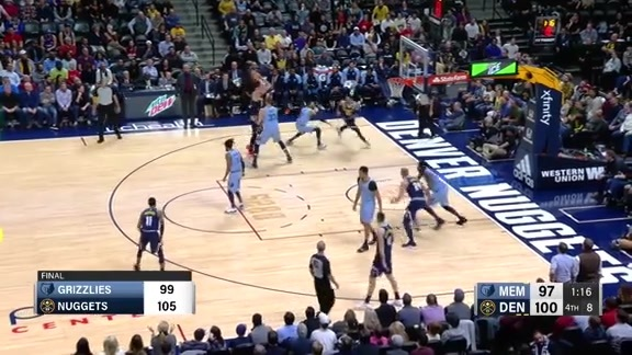 Toyota Game Recap: Grizzles vs. Nuggets
