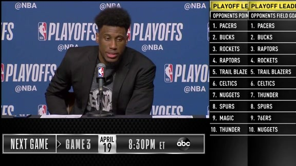 Postgame: Thaddeus Young Game 2 Press Conference - April 17, 2019
