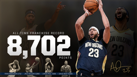 Anthony Davis pours in 43 to set franchise scoring record