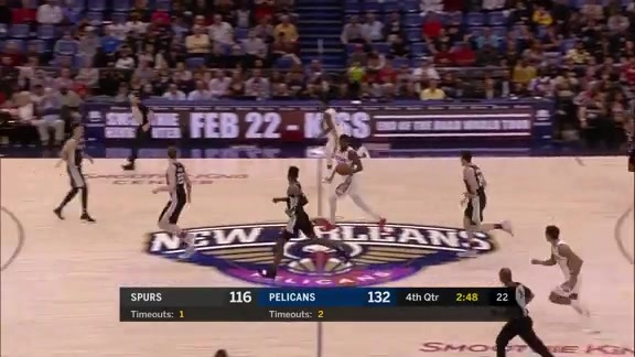 New Orleans Pelicans vs. San Antonio Spurs Highlights