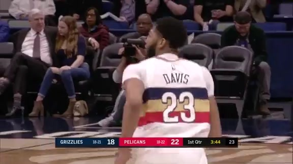 Anthony Davis with a game-high 36 vs. Grizzlies