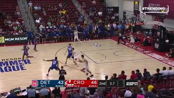#Trending: Khyri Thomas at Summer League