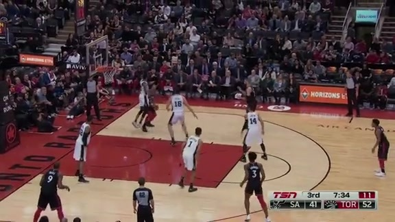 Game Highlights: Spurs at Raptors - January 19, 2018