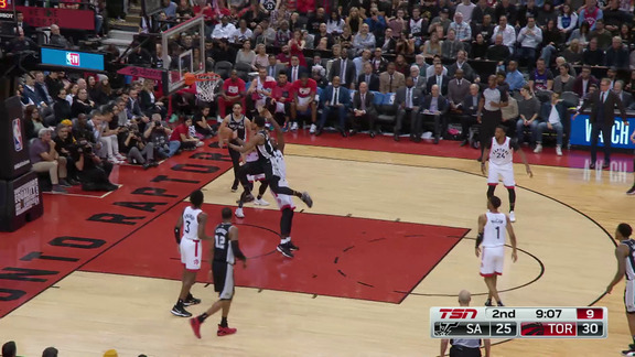 Game Highlights: Spurs at Raptors - February 22, 2019
