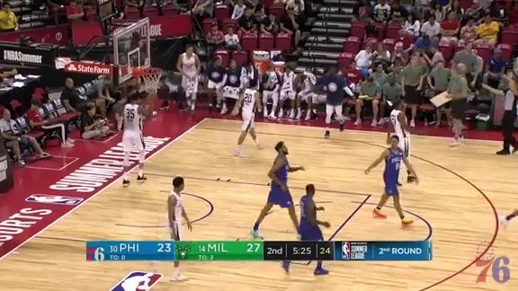 Highlights | Jonah Bolden vs Bucks (7.14.18)
