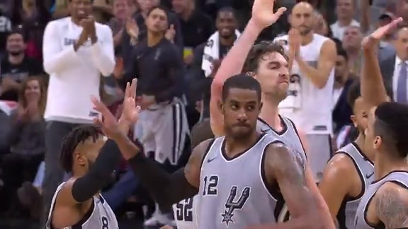 Countdown to Spurs Return: 4 Days