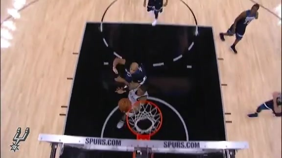 Highlights - Spurs vs Timberwolves 3/17