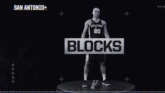 Best Blocks of the Season