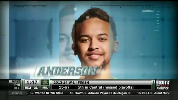 2014 NBA Draft Lookback: Kyle Anderson