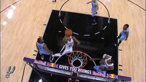 Highlights: Spurs vs. Grizzlies 11/21