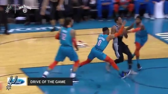 Well Crafted Play of the Game: Patty Mills Assist vs. OKC 1/12